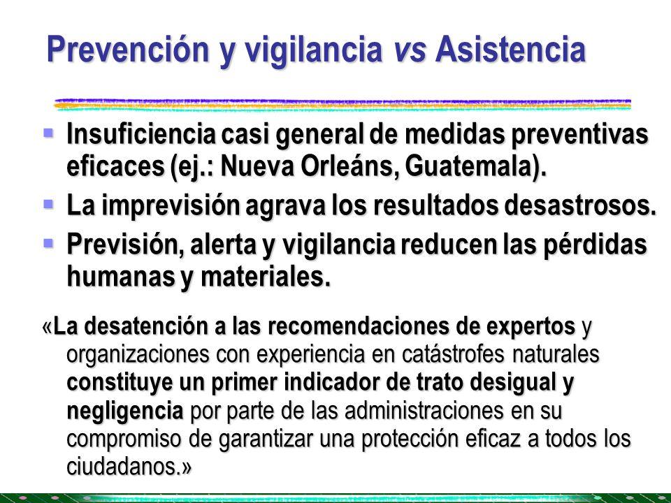 Prevención y vigilancia vs Asistencia Insuficiencia casi general de medidas preventivas eficaces (ej.: Nueva Orleáns, Guatemala). Insuficiencia casi g