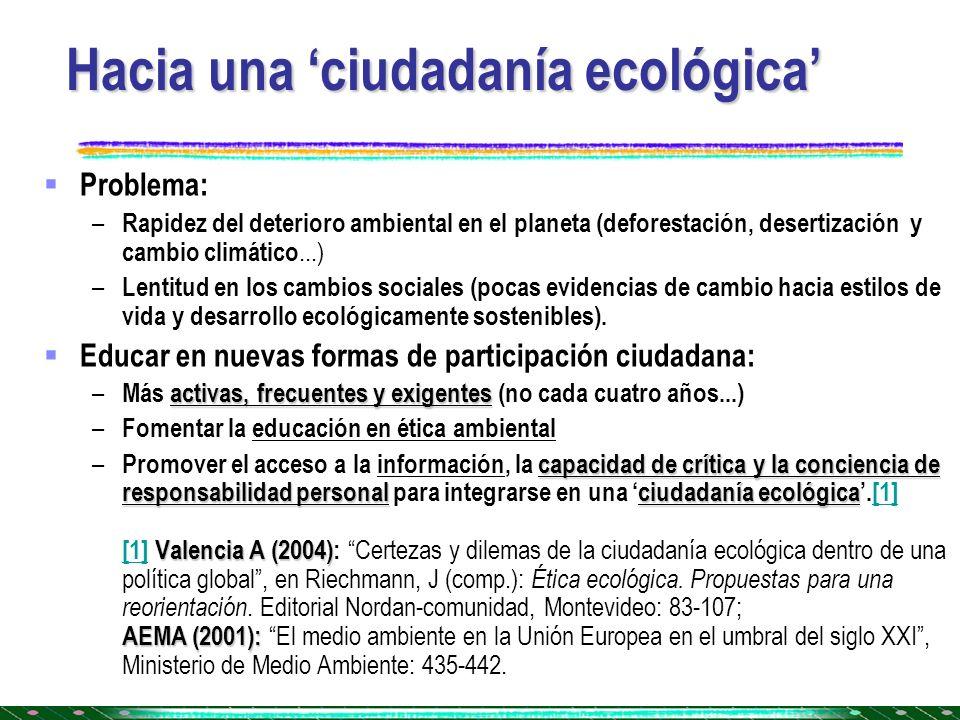Hacia una ciudadanía ecológica Problema: – Rapidez del deterioro ambiental en el planeta (deforestación, desertización y cambio climático...) – Lentit