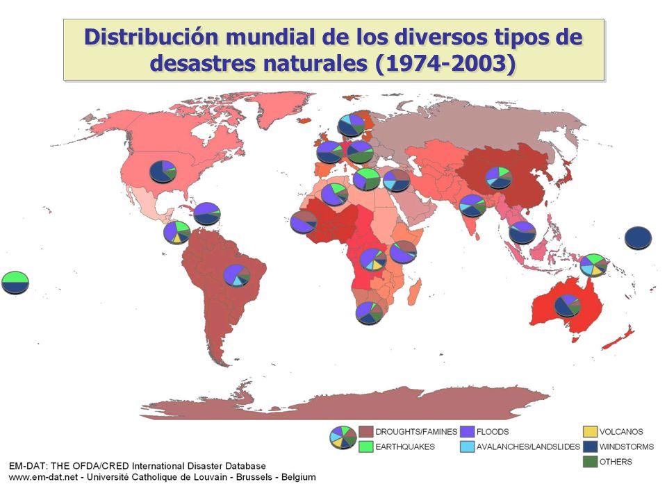 Distribución mundial de los diversos tipos de desastres naturales (1974-2003)