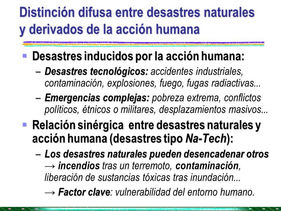 Distinción difusa entre desastres naturales y derivados de la acción humana Desastres inducidos por la acción humana: Desastres inducidos por la acció