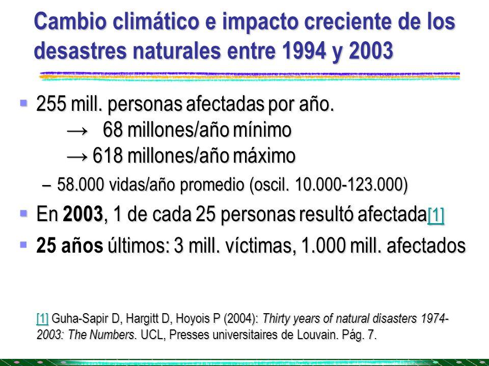255 mill. personas afectadas por año. 68 millones/año mínimo 618 millones/año máximo 255 mill. personas afectadas por año. 68 millones/año mínimo 618