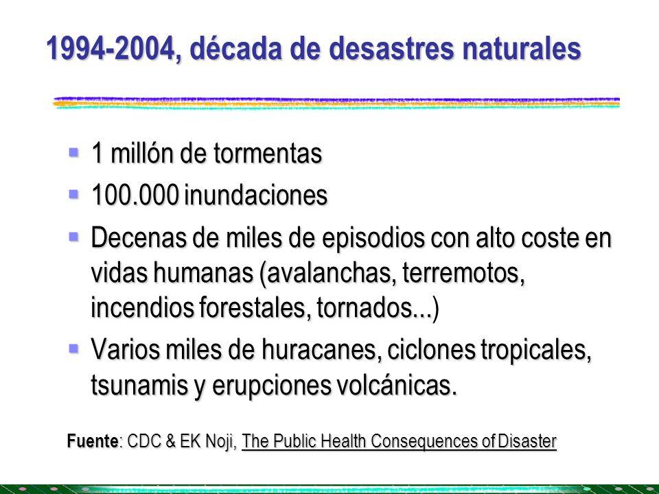 1 millón de tormentas 1 millón de tormentas 100.000 inundaciones 100.000 inundaciones Decenas de miles de episodios con alto coste en vidas humanas (a