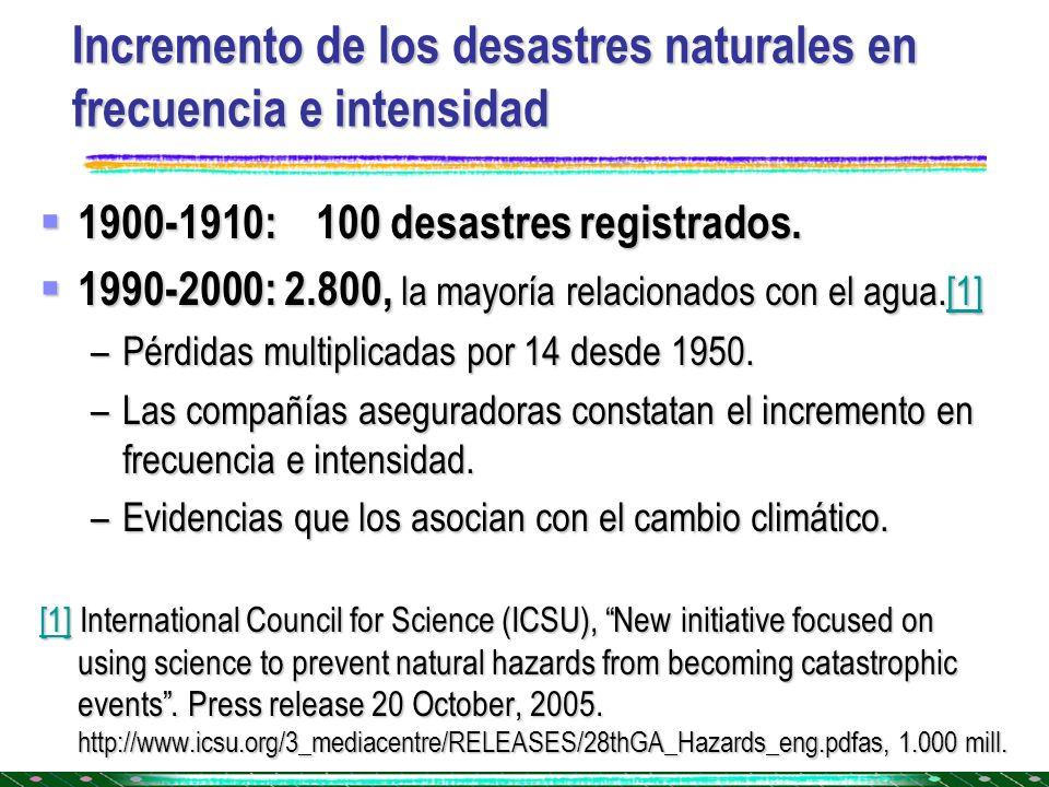 1900-1910: 100 desastres registrados. 1900-1910: 100 desastres registrados. 1990-2000: 2.800, la mayoría relacionados con el agua.[1] 1990-2000: 2.800
