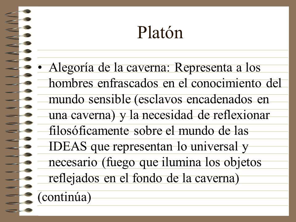 Platón II Teoría de la línea Representa la división del mundo en sensible e inteligible.