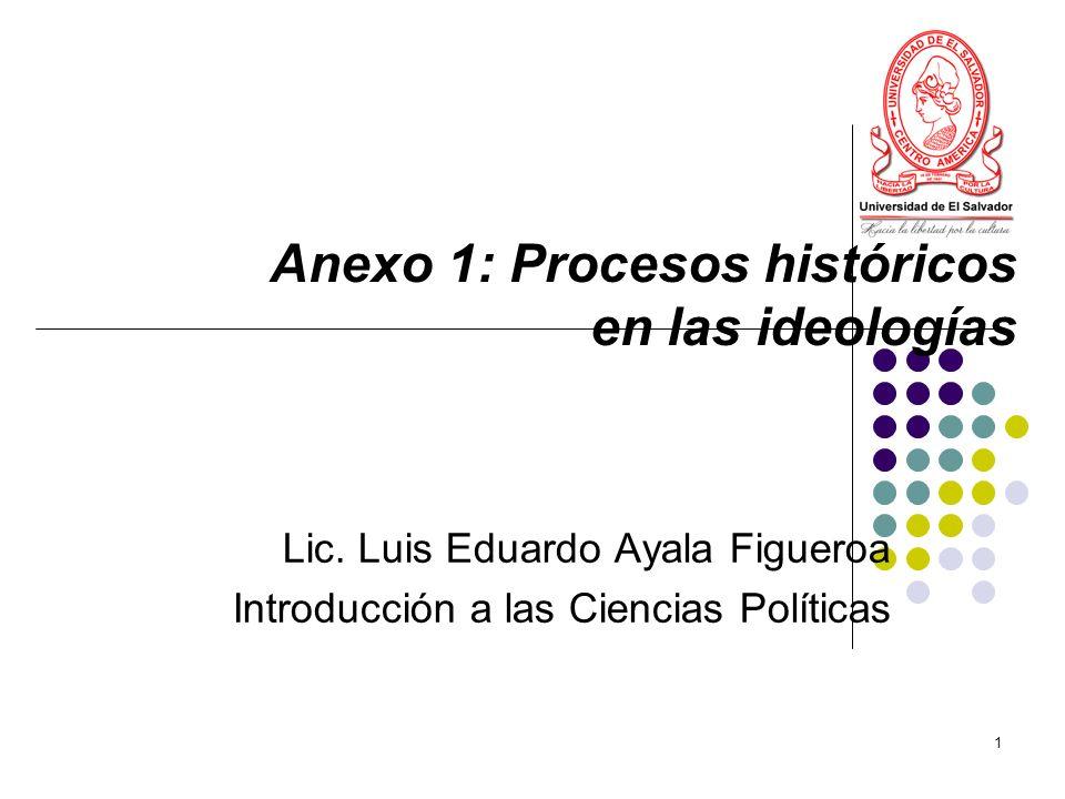 1 Anexo 1: Procesos históricos en las ideologías Lic. Luis Eduardo Ayala Figueroa Introducción a las Ciencias Políticas