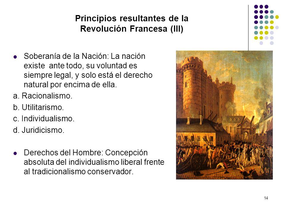 14 Principios resultantes de la Revolución Francesa (III) Soberanía de la Nación: La nación existe ante todo, su voluntad es siempre legal, y solo est