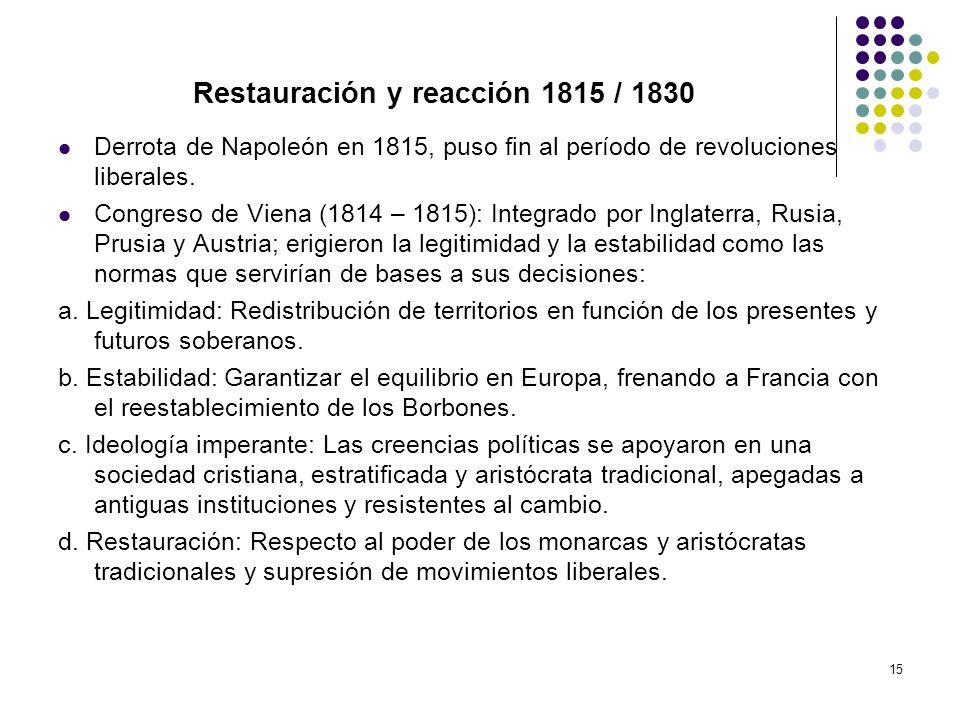 15 Restauración y reacción 1815 / 1830 Derrota de Napoleón en 1815, puso fin al período de revoluciones liberales. Congreso de Viena (1814 – 1815): In