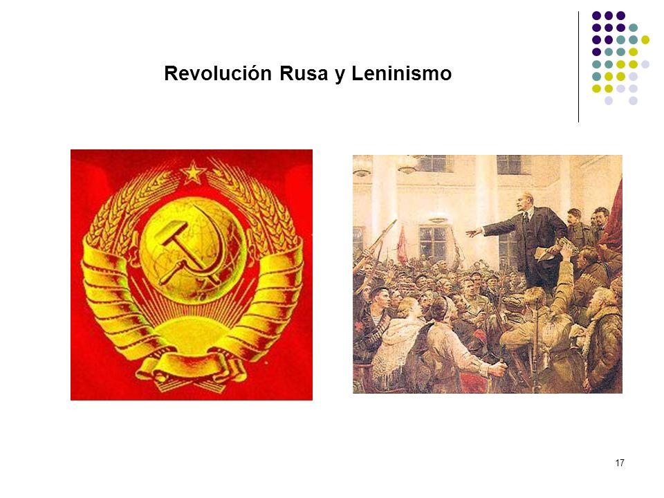17 Revolución Rusa y Leninismo