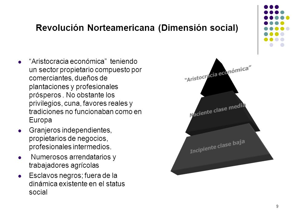 9 Revolución Norteamericana (Dimensión social) Aristocracia económica teniendo un sector propietario compuesto por comerciantes, dueños de plantacione