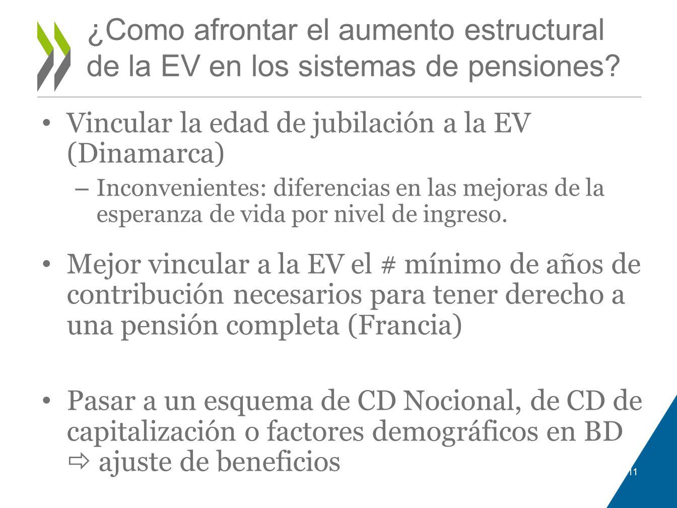 ¿Como afrontar el aumento estructural de la EV en los sistemas de pensiones? Vincular la edad de jubilación a la EV (Dinamarca) – Inconvenientes: dife