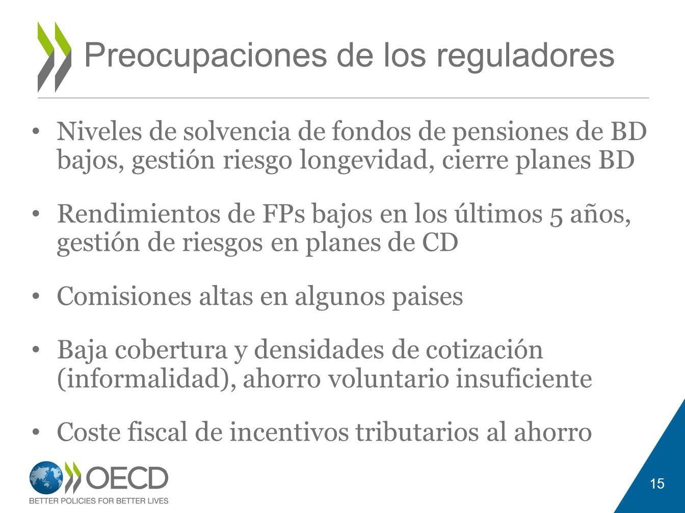 Preocupaciones de los reguladores Niveles de solvencia de fondos de pensiones de BD bajos, gestión riesgo longevidad, cierre planes BD Rendimientos de