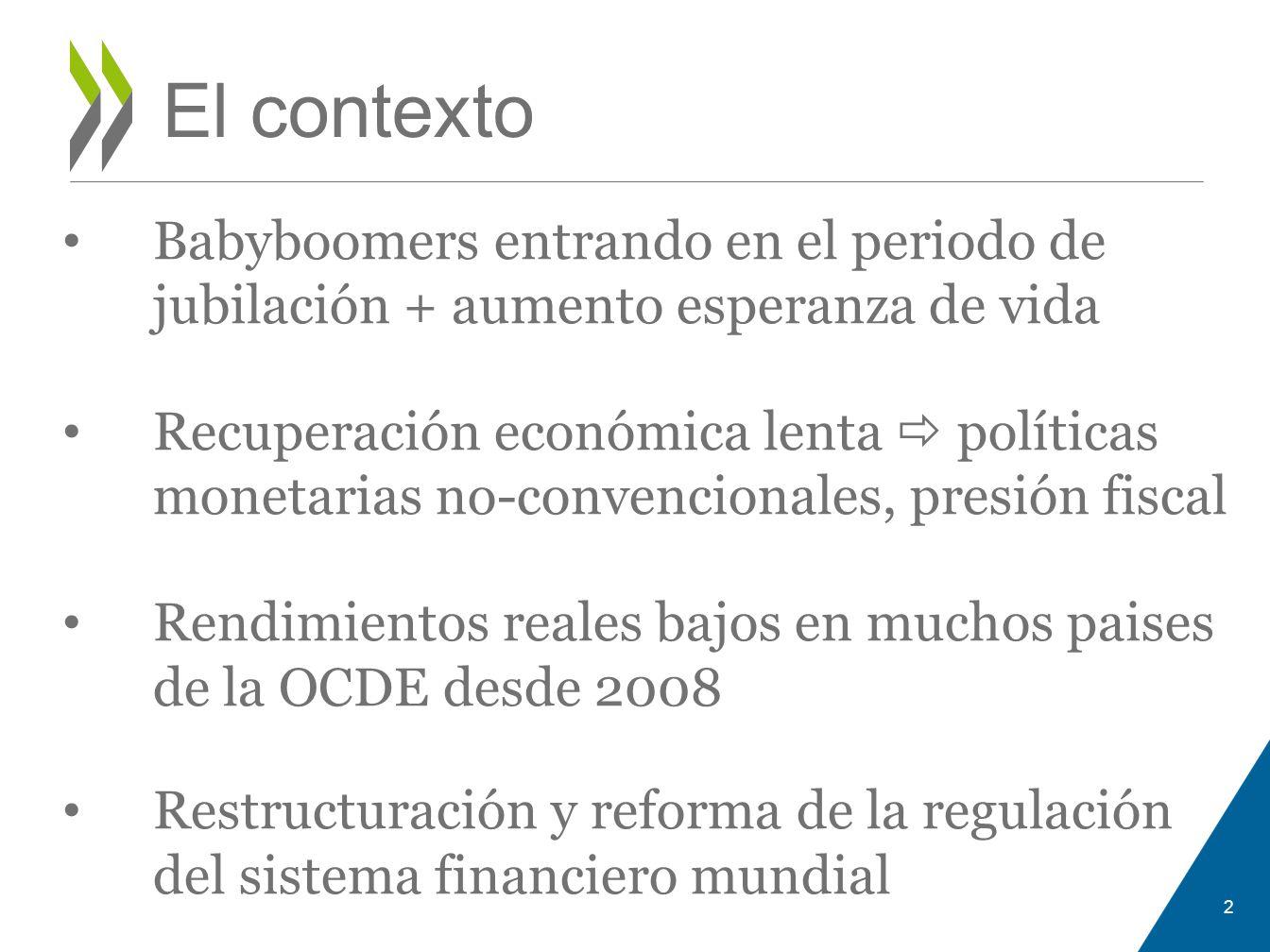Babyboomers entrando en el periodo de jubilación + aumento esperanza de vida Recuperación económica lenta políticas monetarias no-convencionales, pres