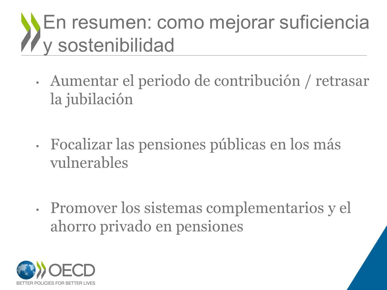En resumen: como mejorar suficiencia y sostenibilidad Aumentar el periodo de contribución / retrasar la jubilación Focalizar las pensiones públicas en