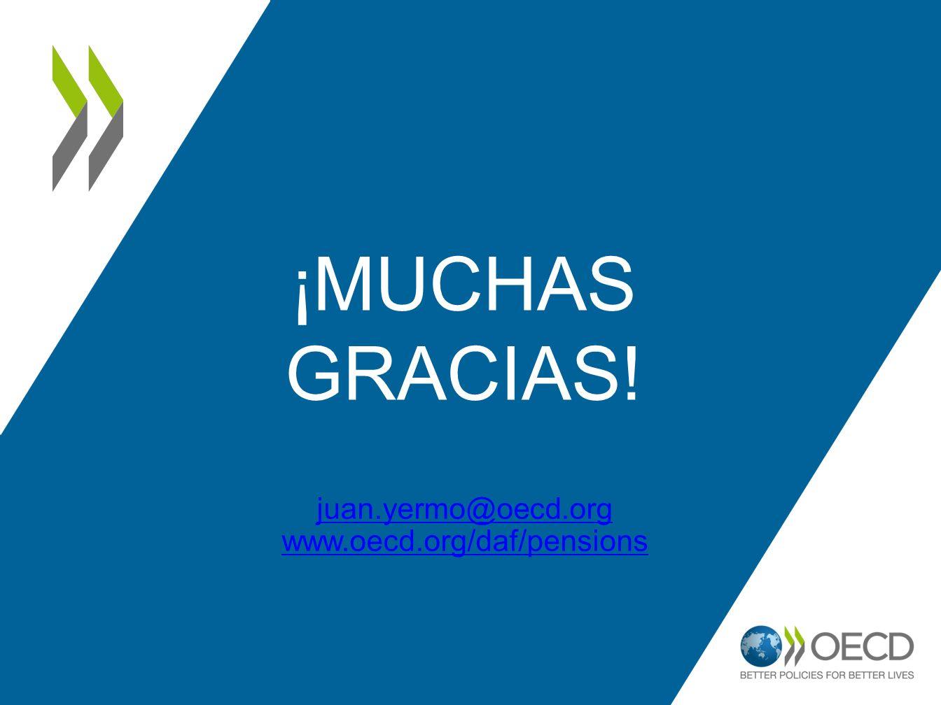 ¡MUCHAS GRACIAS! juan.yermo@oecd.org www.oecd.org/daf/pensions