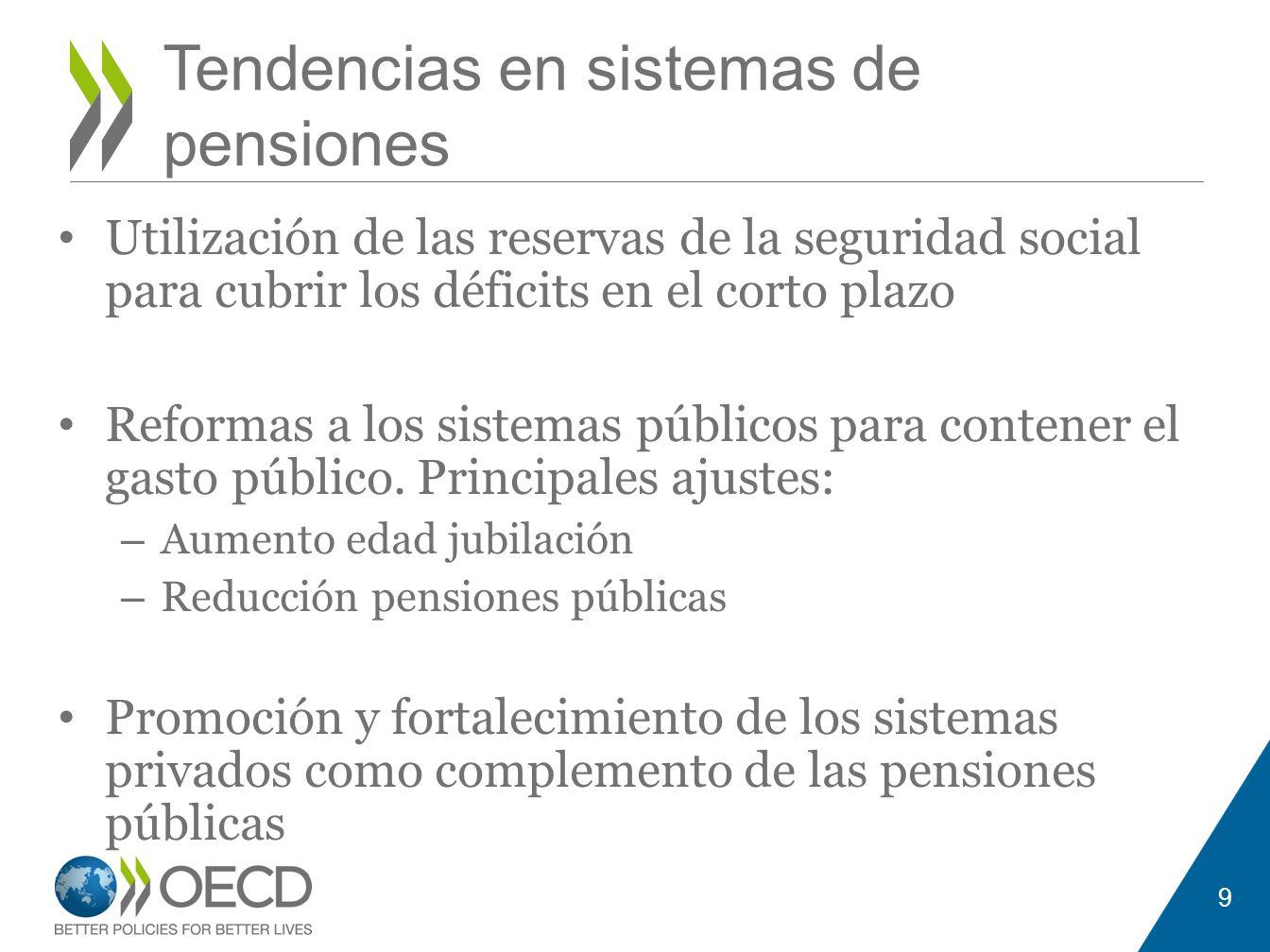 Tendencias en sistemas de pensiones Utilización de las reservas de la seguridad social para cubrir los déficits en el corto plazo Reformas a los siste