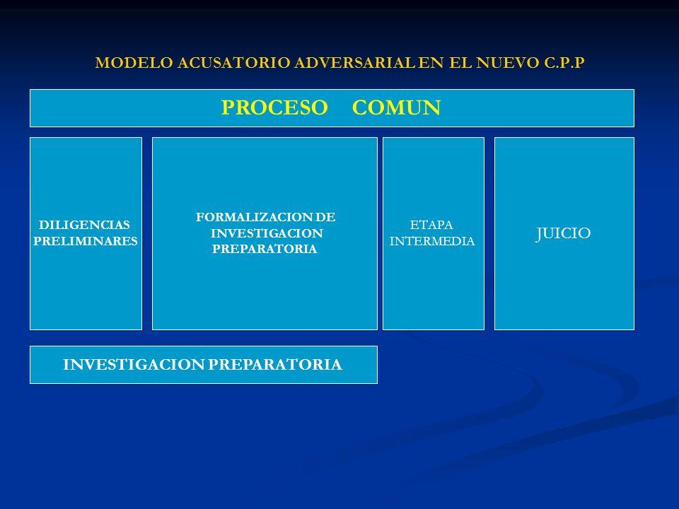 MODELO ACUSATORIO ADVERSARIAL EN EL NUEVO C.P.P FORMALIZACION DE INVESTIGACION PREPARATORIA ETAPA INTERMEDIA JUICIO DILIGENCIAS PRELIMINARES INVESTIGA