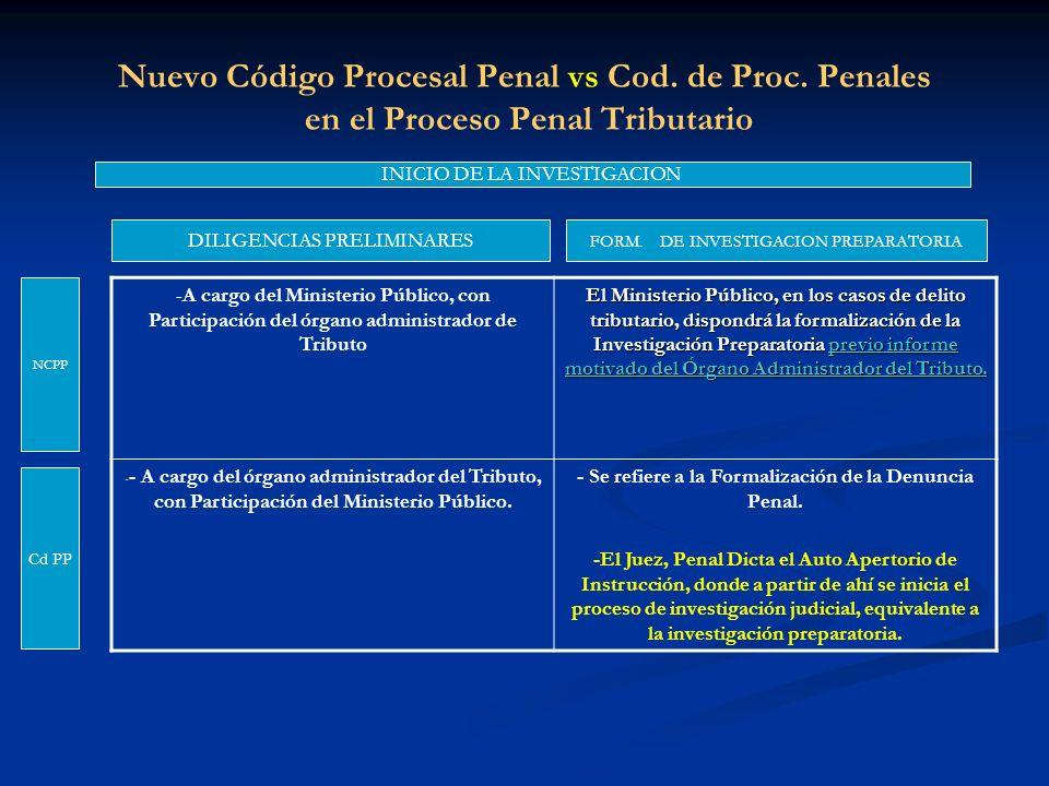 Nuevo Código Procesal Penal vs Cod. de Proc. Penales en el Proceso Penal Tributario INICIO DE LA INVESTIGACION DILIGENCIAS PRELIMINARES NCPP Cd PP -A