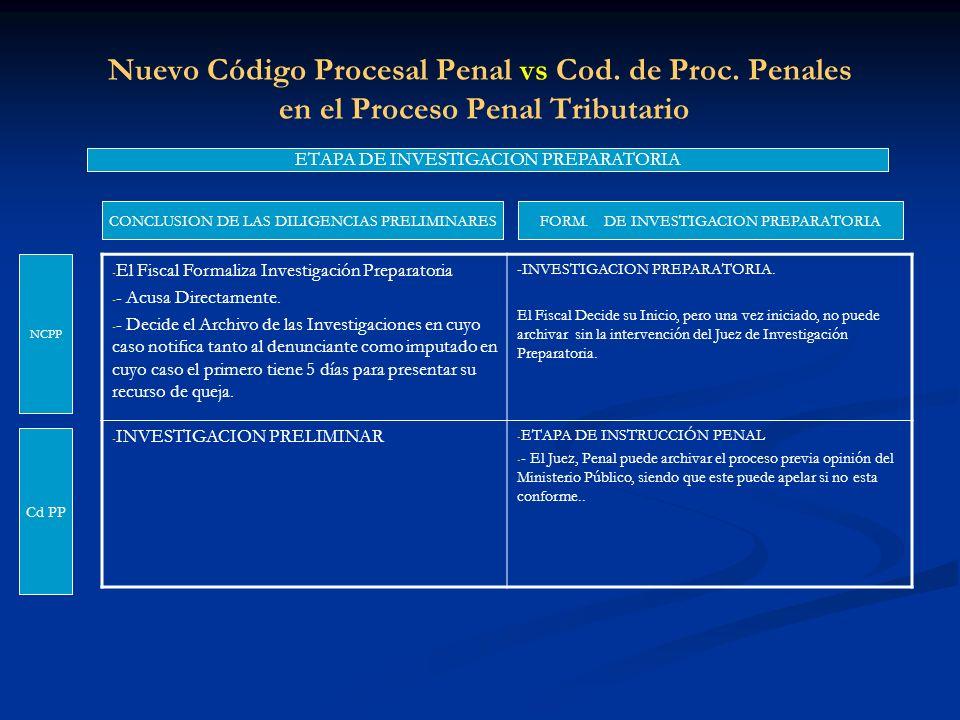 Nuevo Código Procesal Penal vs Cod. de Proc. Penales en el Proceso Penal Tributario ETAPA DE INVESTIGACION PREPARATORIA CONCLUSION DE LAS DILIGENCIAS