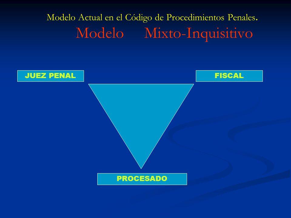 Modelo Actual en el Código de Procedimientos Penales. Modelo Mixto-Inquisitivo JUEZ PENALFISCAL PROCESADO