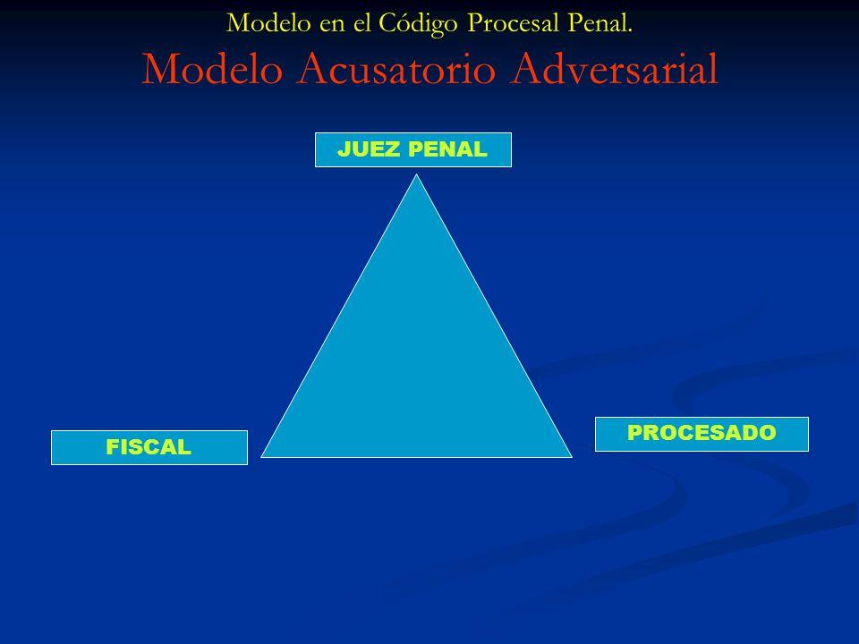Modelo en el Código Procesal Penal. Modelo Acusatorio Adversarial JUEZ PENAL FISCAL PROCESADO
