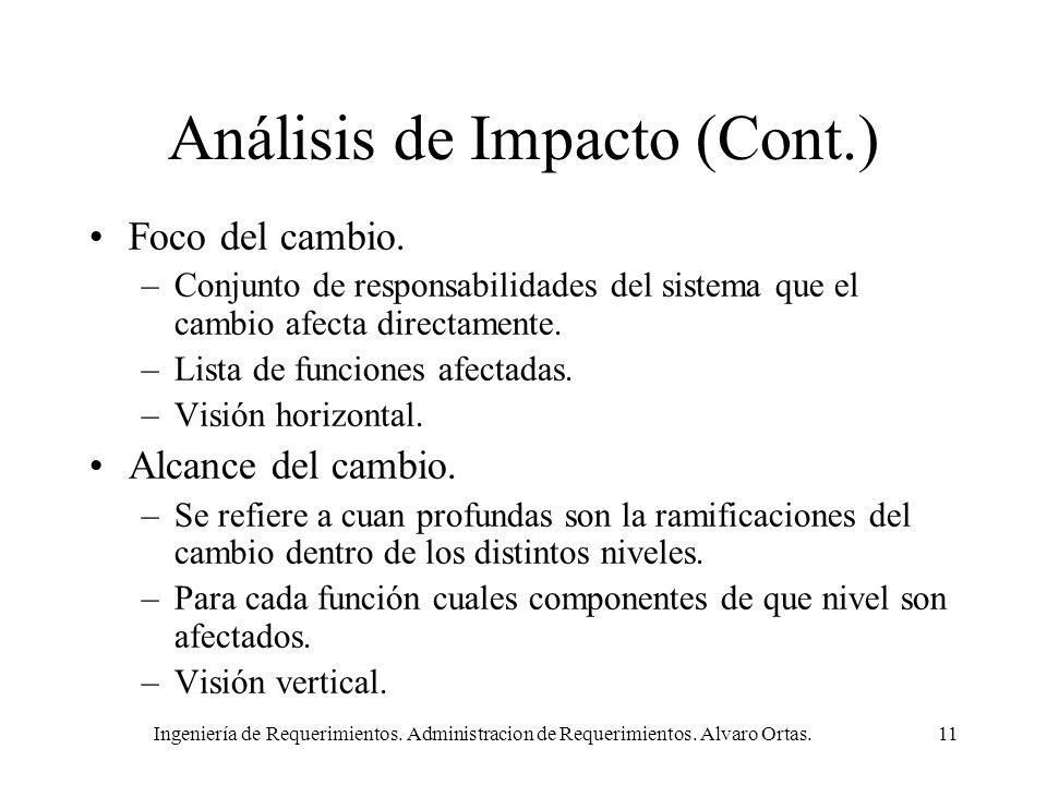 Ingeniería de Requerimientos. Administracion de Requerimientos. Alvaro Ortas.11 Análisis de Impacto (Cont.) Foco del cambio. –Conjunto de responsabili