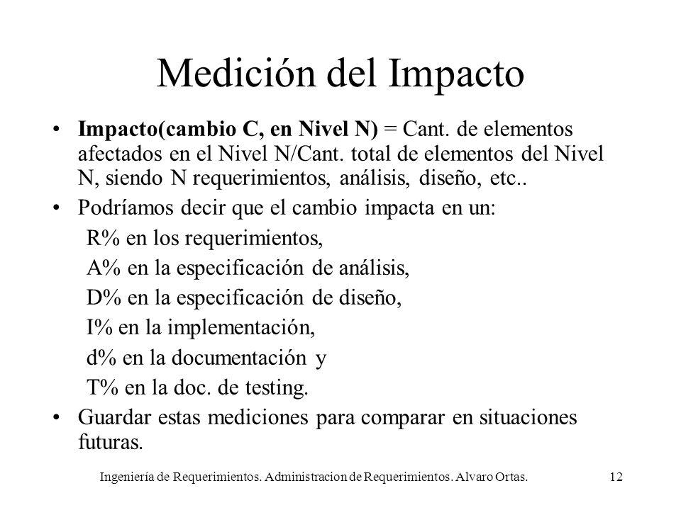 Ingeniería de Requerimientos. Administracion de Requerimientos. Alvaro Ortas.12 Medición del Impacto Impacto(cambio C, en Nivel N) = Cant. de elemento