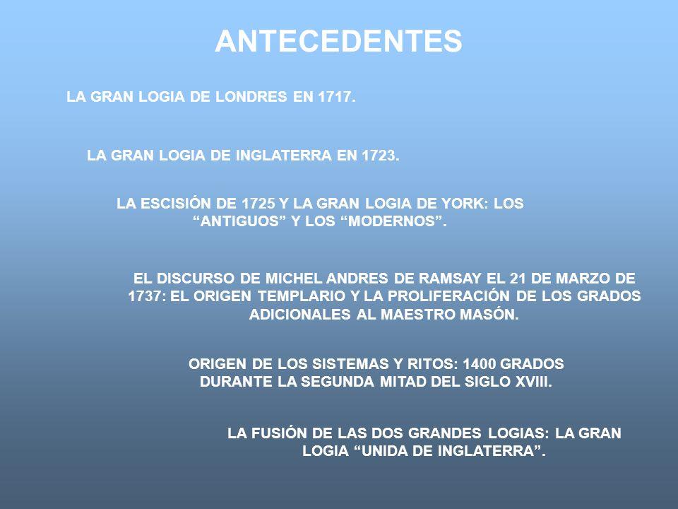 LOS RITOS EN LA FRANCMASONERÍA Cuauhtémoc D. Molina García Xalapa, Ver. Octubre de 2003 Logia Concordia No. 1 Desde 1869… trabajando el Arte Real Cuau