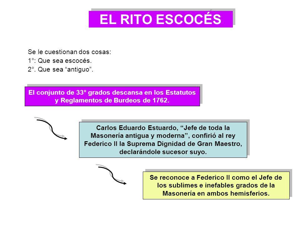 ENTONCES TENEMOS… EL DISCURSO DE MICHEL ANDREW DE RAMSAY DE 1737 1737: MULTIPLICACIÓN DE GRADOS RITOS HEREDOM PERFECCIÓN ESCOCÉS FUSIÓN DE 1813:ANTIGU