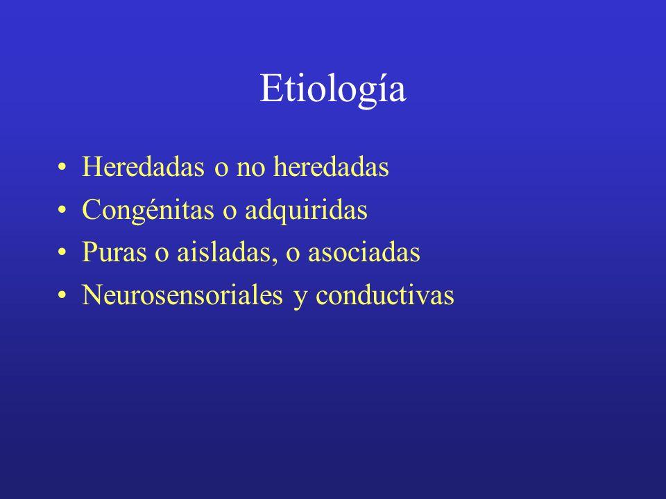 Etiología Heredadas o no heredadas Congénitas o adquiridas Puras o aisladas, o asociadas Neurosensoriales y conductivas