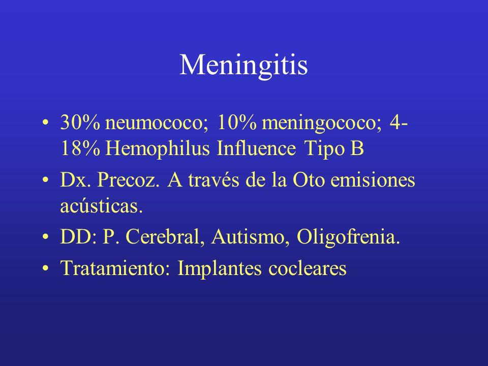 Meningitis 30% neumococo; 10% meningococo; 4- 18% Hemophilus Influence Tipo B Dx. Precoz. A través de la Oto emisiones acústicas. DD: P. Cerebral, Aut