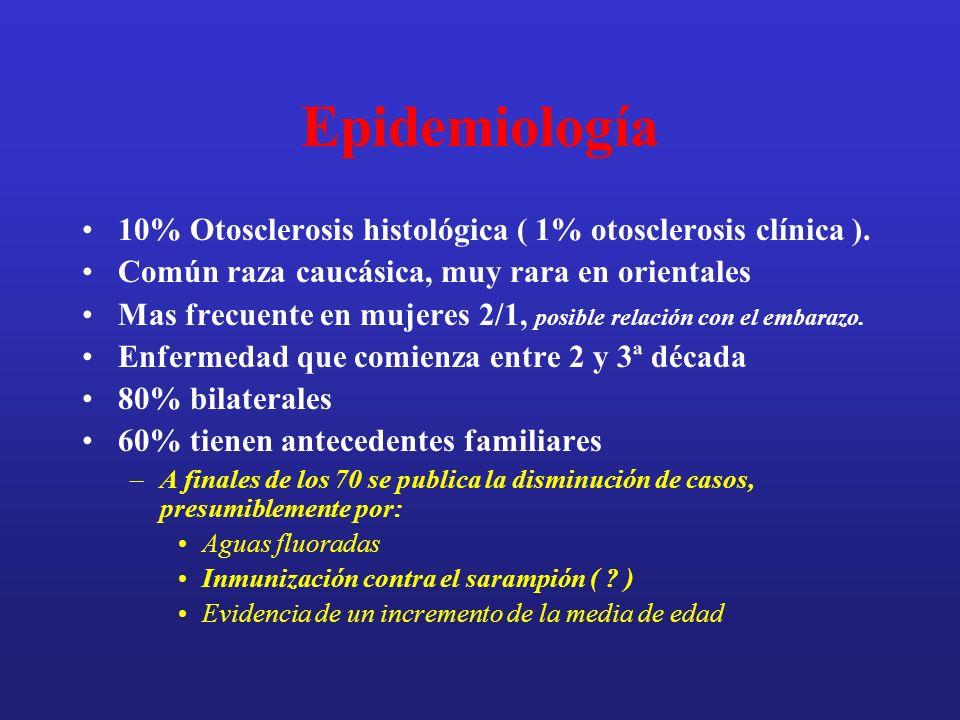 Características de la hipoacusia Bilateral Intensa Precoz