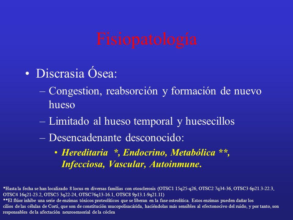 Fisiopatología Discrasia Ósea: –Congestion, reabsorción y formación de nuevo hueso –Limitado al hueso temporal y huesecillos –Desencadenante desconoci