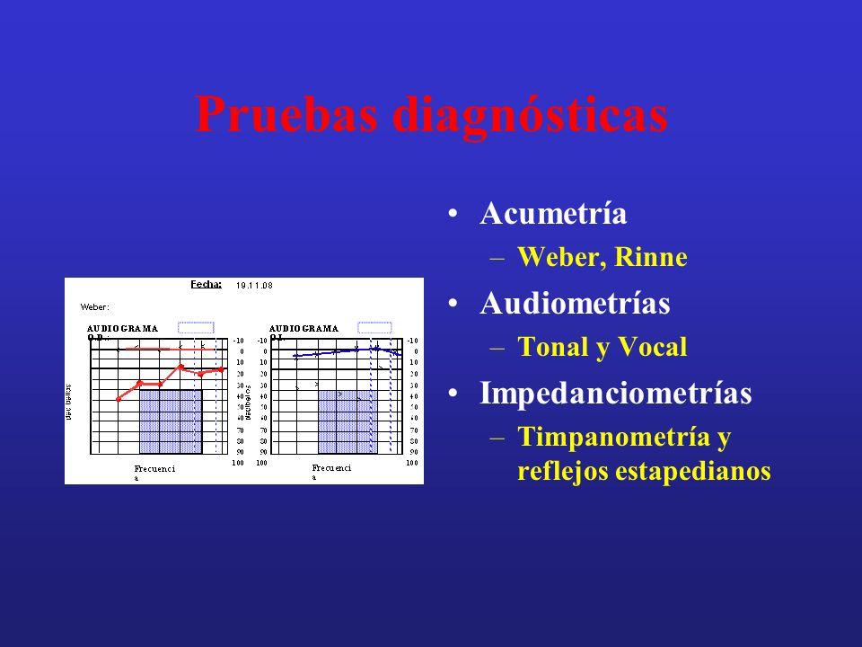 Diagnóstico diferencial Lesiones de oído medio Otofibrosis, timpanoesclerosis, colesteatoma primario Lesiones del yunque y martillo.