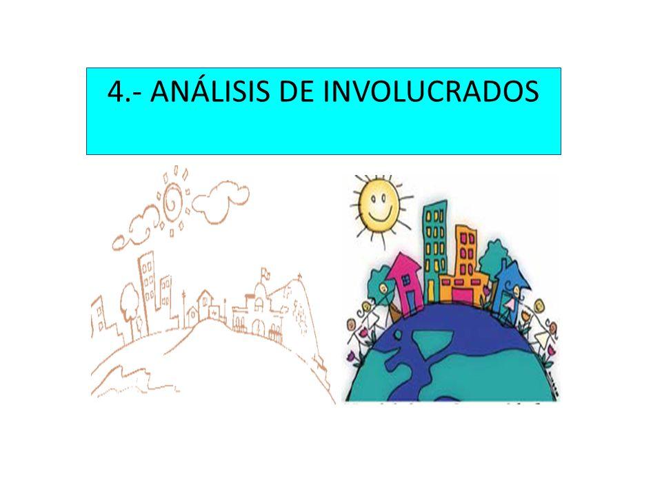 4.- ANÁLISIS DE INVOLUCRADOS