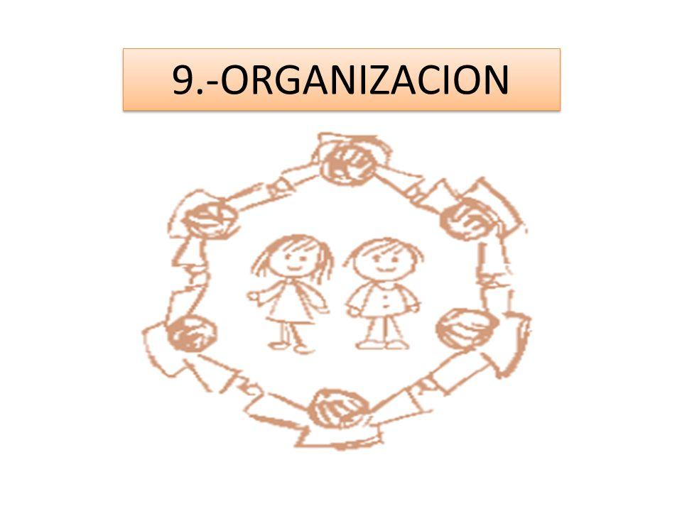 9.-ORGANIZACION