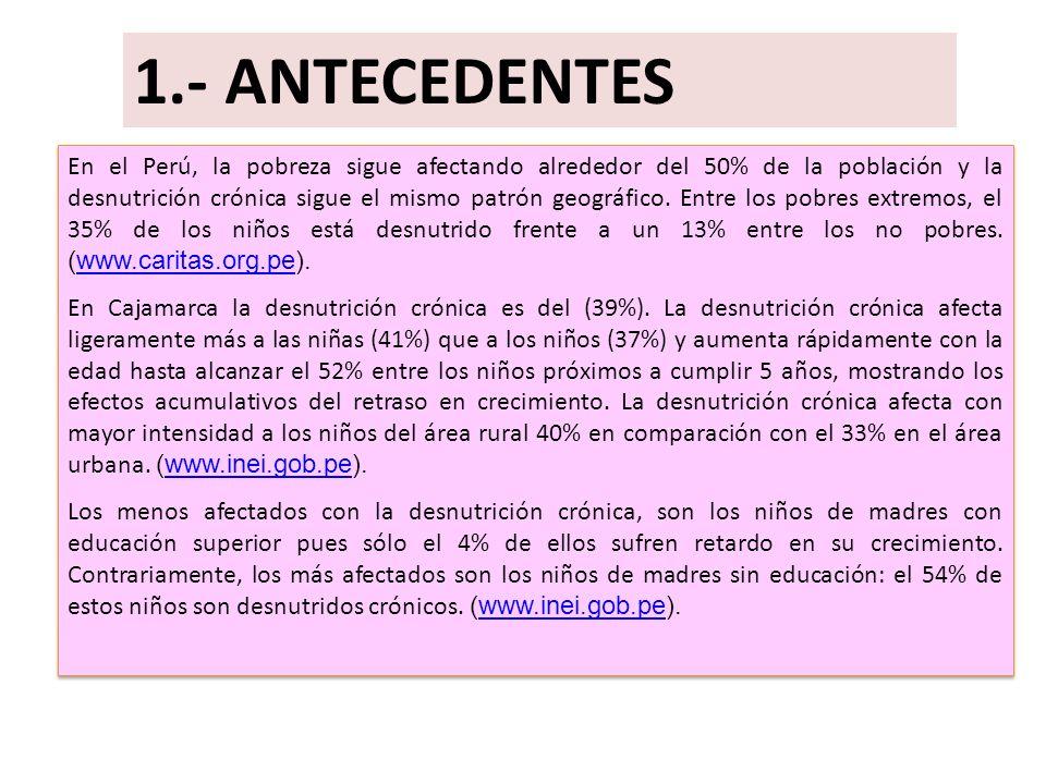 1.- ANTECEDENTES En el Perú, la pobreza sigue afectando alrededor del 50% de la población y la desnutrición crónica sigue el mismo patrón geográfico.