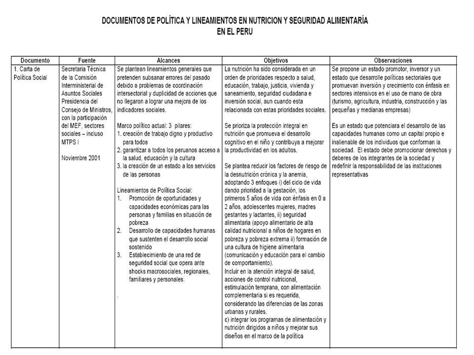 1.EL PROYECTO Y SU ARTICULACIÓN CON LOS LINEAMIENTOS DE POLÍTICA