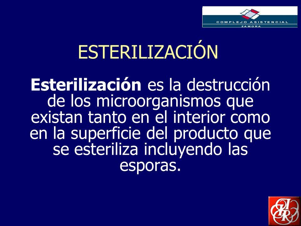 Inserte aquí el logo de su Empresa ESTERILIZACIÓN Esterilización es la destrucción de los microorganismos que existan tanto en el interior como en la