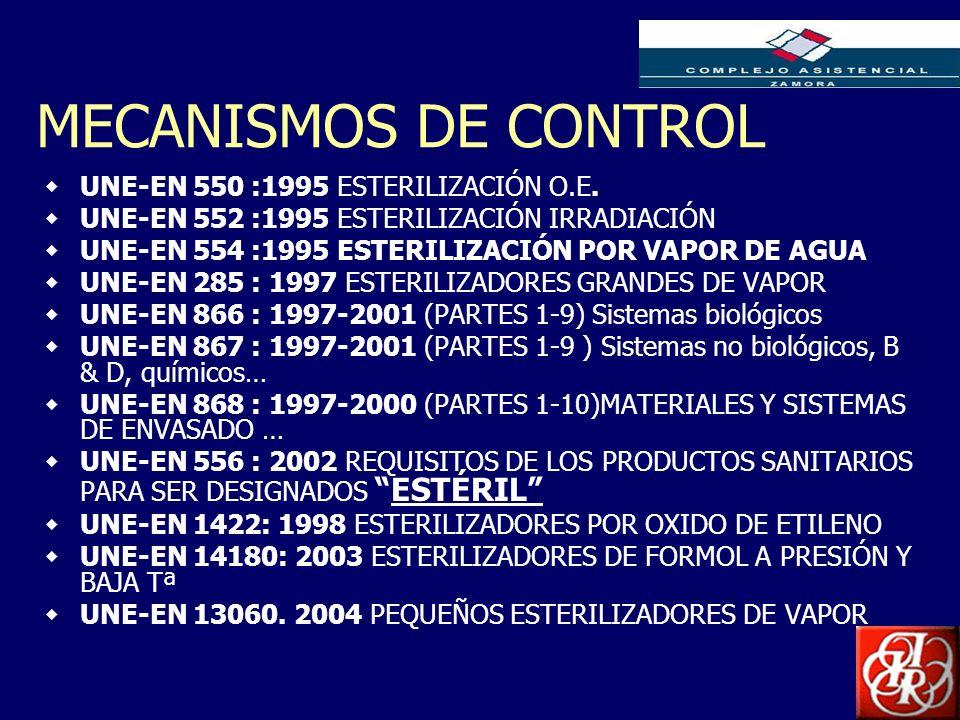 Inserte aquí el logo de su Empresa MECANISMOS DE CONTROL UNE-EN 550 :1995 ESTERILIZACIÓN O.E. UNE-EN 552 :1995 ESTERILIZACIÓN IRRADIACIÓN UNE-EN 554 :