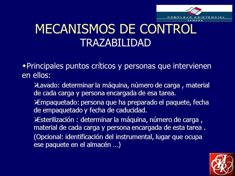 Inserte aquí el logo de su Empresa MECANISMOS DE CONTROL TRAZABILIDAD Principales puntos críticos y personas que intervienen en ellos: Lavado: determi