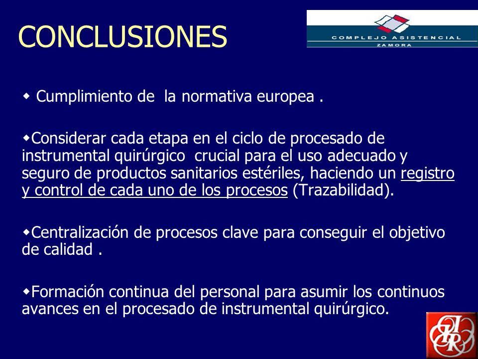 Inserte aquí el logo de su Empresa CONCLUSIONES Cumplimiento de la normativa europea. Considerar cada etapa en el ciclo de procesado de instrumental q