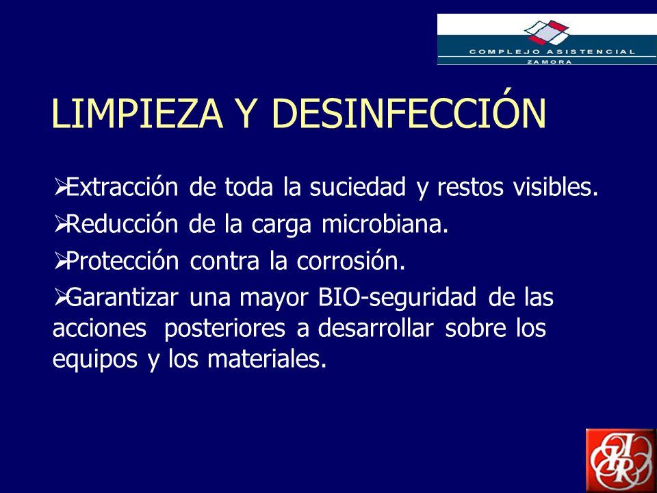 Inserte aquí el logo de su Empresa LIMPIEZA Y DESINFECCIÓN Extracción de toda la suciedad y restos visibles. Reducción de la carga microbiana. Protecc