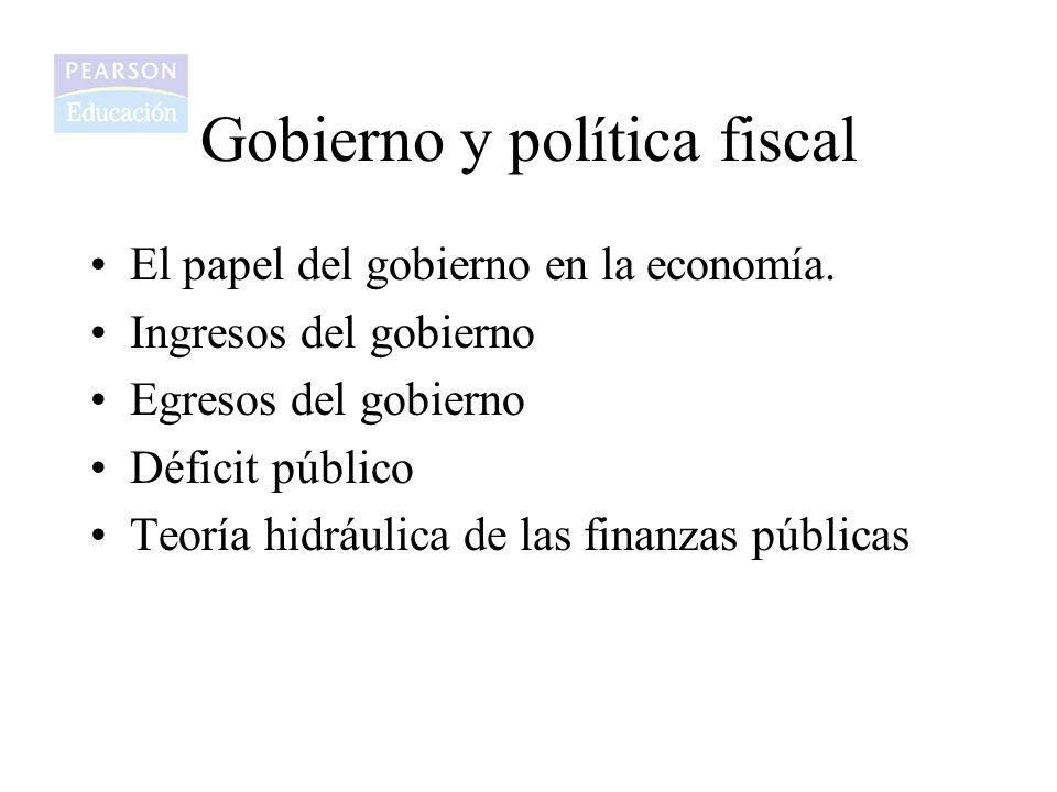 El papel del gobierno en la economía. Ingresos del gobierno Egresos del gobierno Déficit público Teoría hidráulica de las finanzas públicas