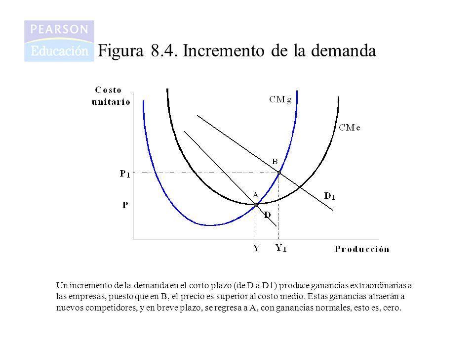 Figura 8.4. Incremento de la demanda Un incremento de la demanda en el corto plazo (de D a D1) produce ganancias extraordinarias a las empresas, puest