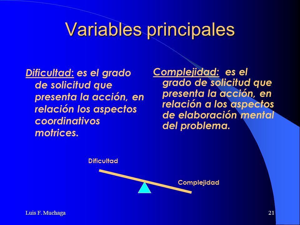 Luis F. Muchaga21 Variables principales Dificultad : es el grado de solicitud que presenta la acción, en relación los aspectos coordinativos motrices.