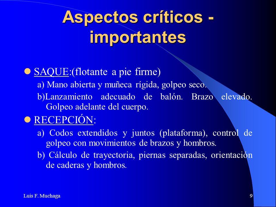 Luis F. Muchaga9 Aspectos críticos - importantes SAQUE:(flotante a pie firme) a) Mano abierta y muñeca rígida, golpeo seco. b)Lanzamiento adecuado de