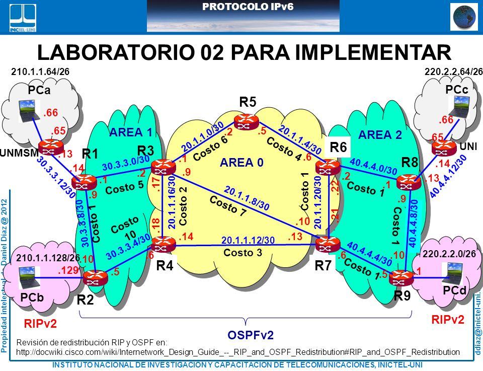 ddiaz@inictel-uni.edu.pe INSTITUTO NACIONAL DE INVESTIGACION Y CAPACITACION DE TELECOMUNICACIONES, INICTEL-UNI Propiedad intelectual de Daniel Díaz @