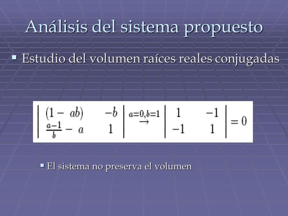 Análisis del sistema propuesto Estudio del volumen raíces reales conjugadas Estudio del volumen raíces reales conjugadas El sistema no preserva el vol