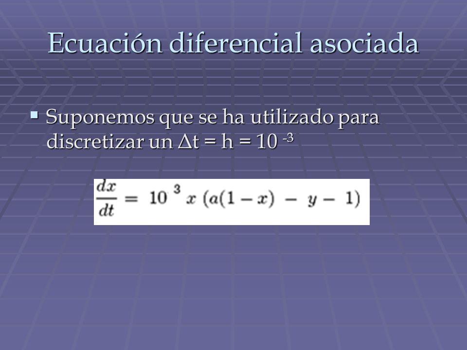 Suponemos que se ha utilizado para discretizar un Δt = h = 10 -3 Suponemos que se ha utilizado para discretizar un Δt = h = 10 -3