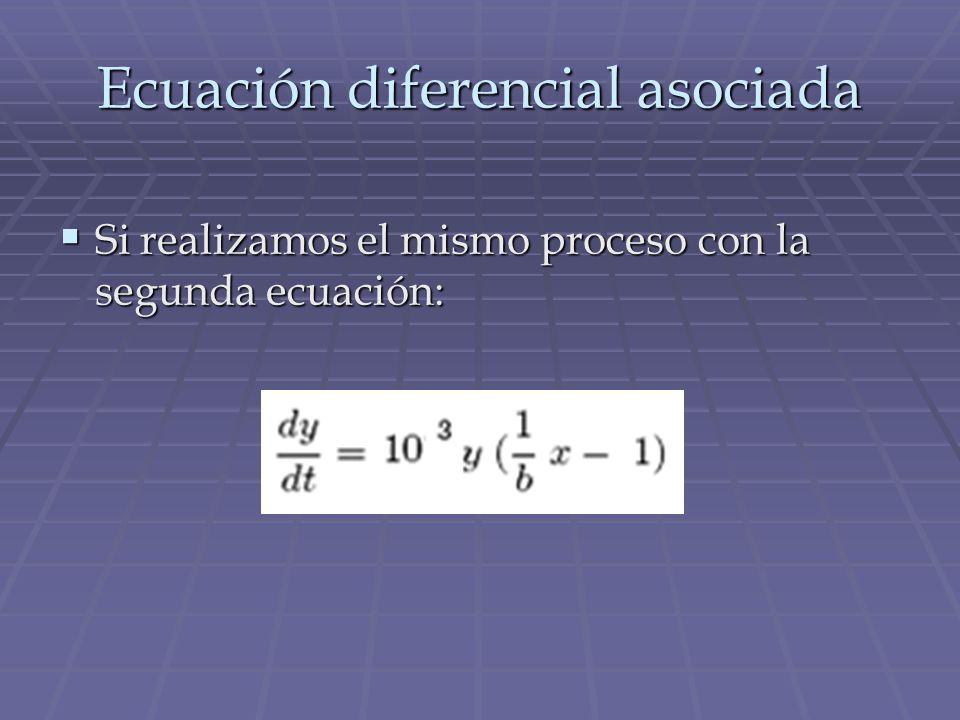 Ecuación diferencial asociada Si realizamos el mismo proceso con la segunda ecuación: Si realizamos el mismo proceso con la segunda ecuación: